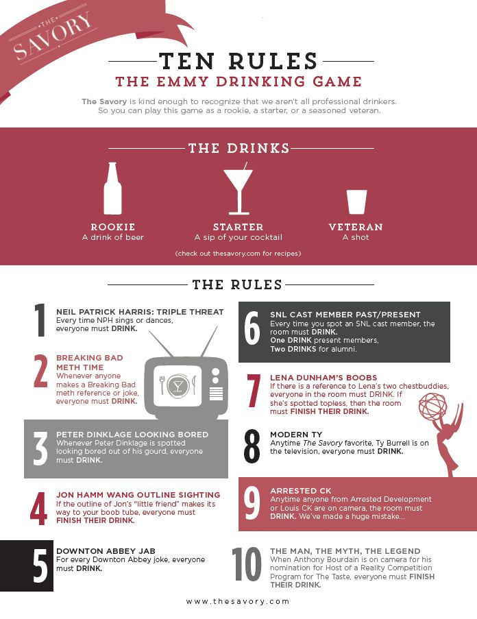 Ten Rules The Emmy Party Drinking Game  Ladyclever-9438